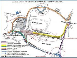 Con el inicio de las obras del Intercambiador de Neomundo, son varios los cambios viales que tendrá la zona.