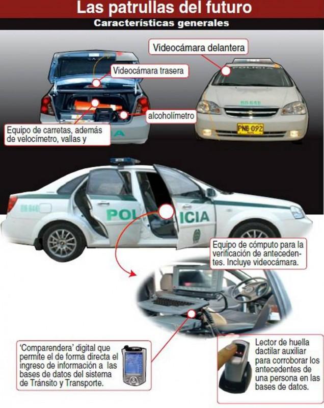 Esta es la patrulla inteligente que tendrá la Policía Metropolitana de Bucaramanga en Cabecera.