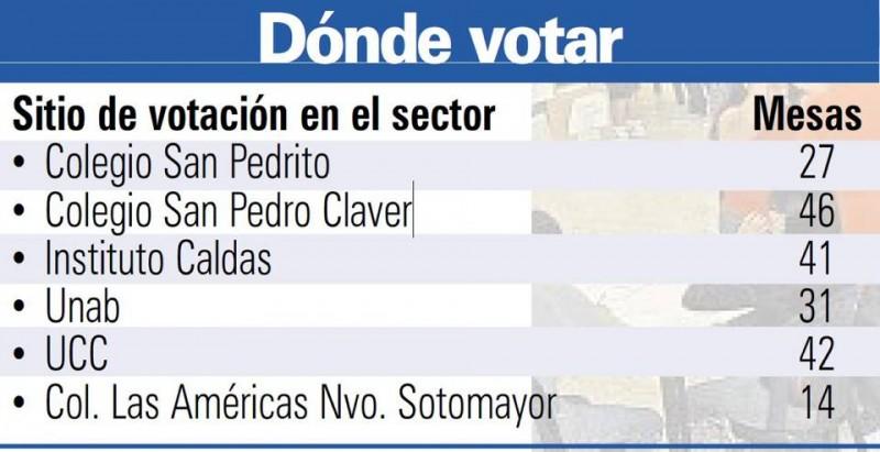 WEB_donde votar_VERTI