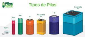 Estos son los tipos de pilas que pueden depositar. - Tomada de www.pilascolombia.com/GENTE DE CABECERA